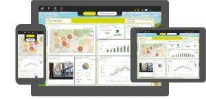 EcoCounter Data Platform